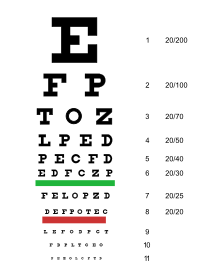 Snellen chart for eye exam